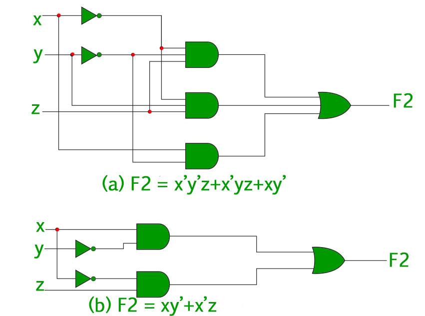 Minimization Of Boolean Functions Geeksforgeeks