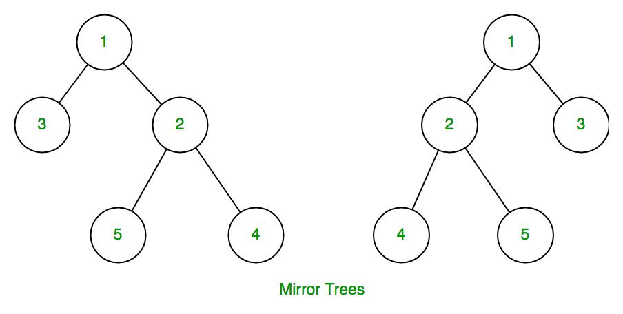 MirrorTree1