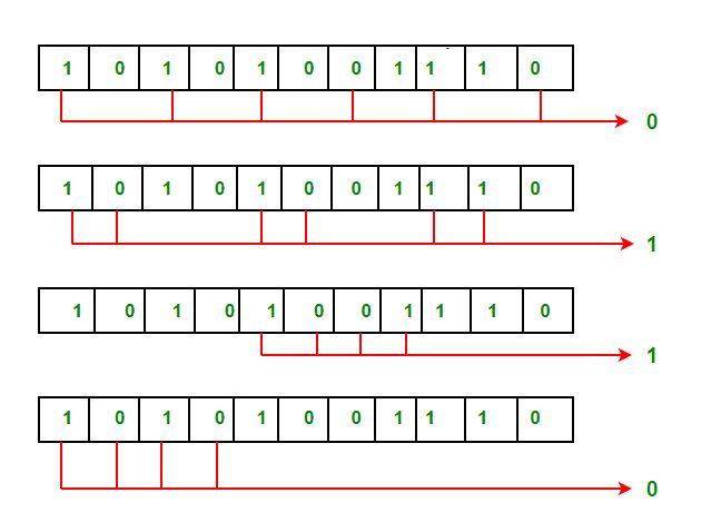 Hamming Code in Computer Network - GeeksforGeeks