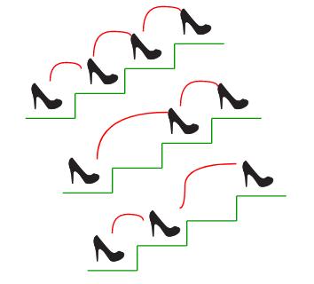 Count ways to reach the n'th stair - GeeksforGeeks