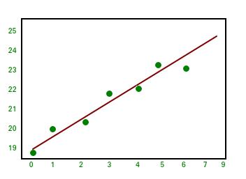 Numpy | Linear Algebra - GeeksforGeeks