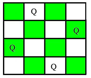 Printing all solutions in N-Queen Problem - GeeksforGeeks