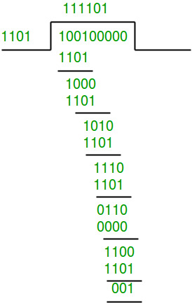Perform the following binary divisions online