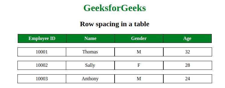 row spacing in table