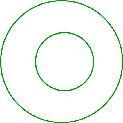 same center