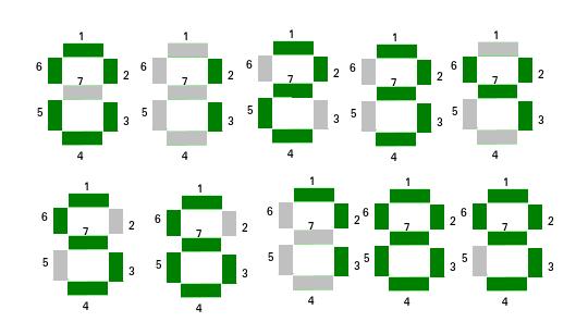 Seven Segment Led