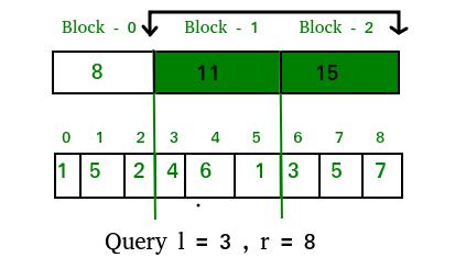 sqrt2