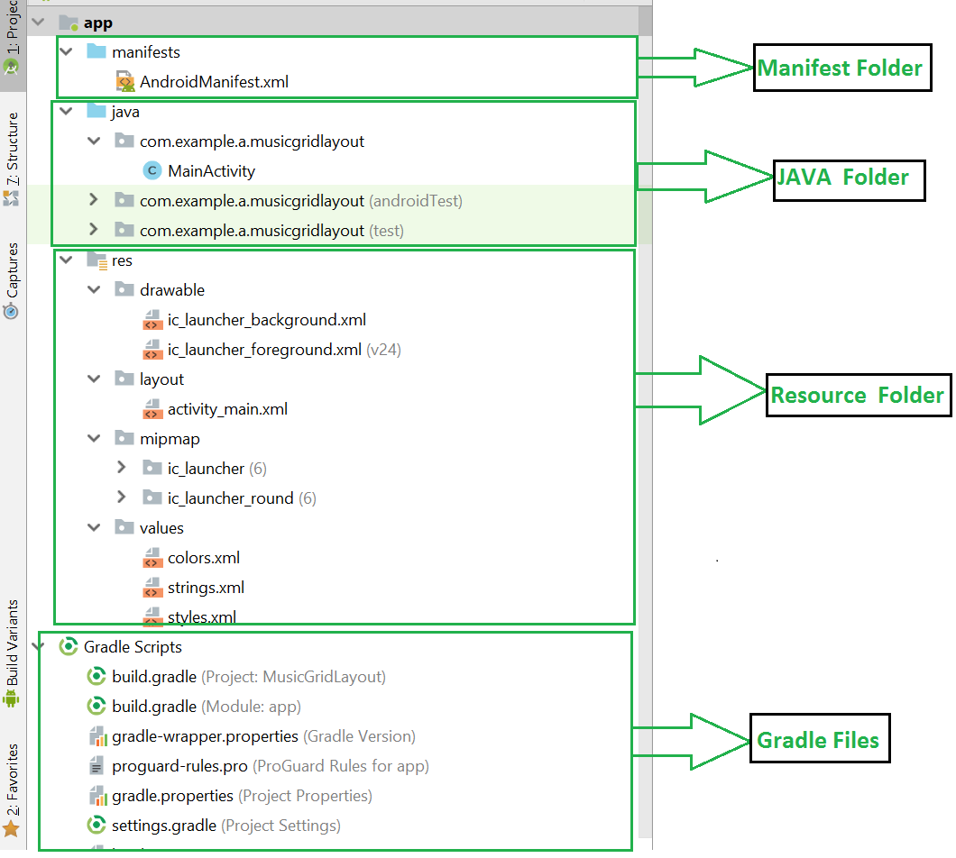 Structural Layout Of Android Application