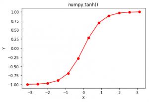 Tanh_Plot